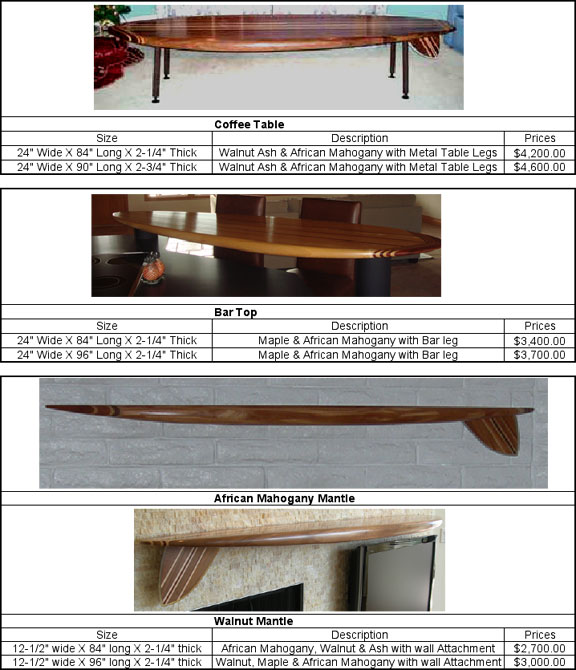 Order Furniture Page2